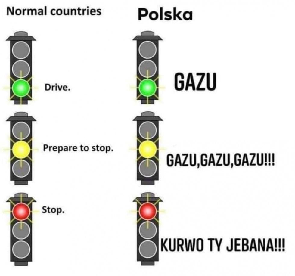 Normalne kraje i Polska