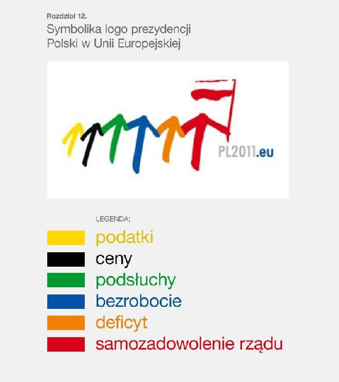 Symbolika logo prezydencji Polski w Unii Europejskiej